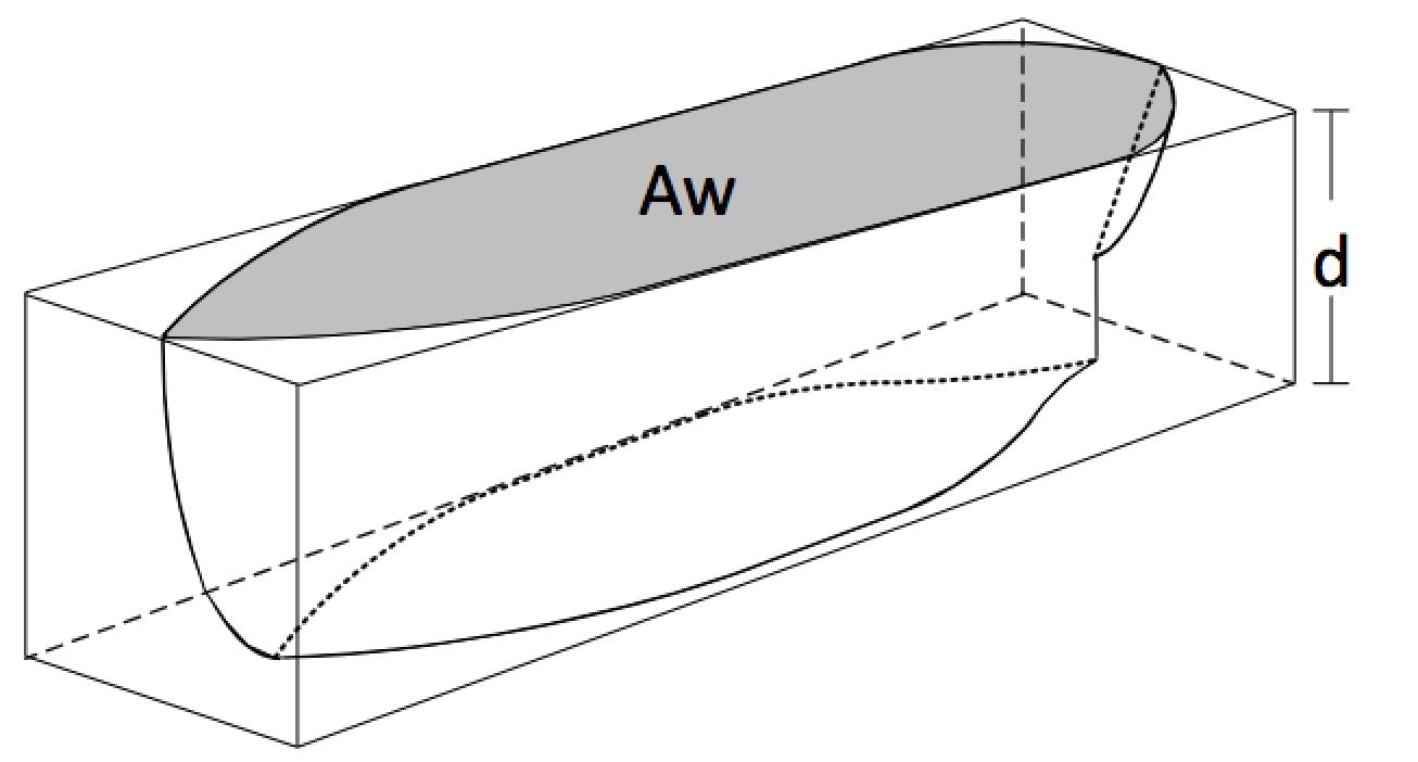 lastens tyngdepunkt formel