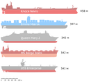 ship_sizes.png